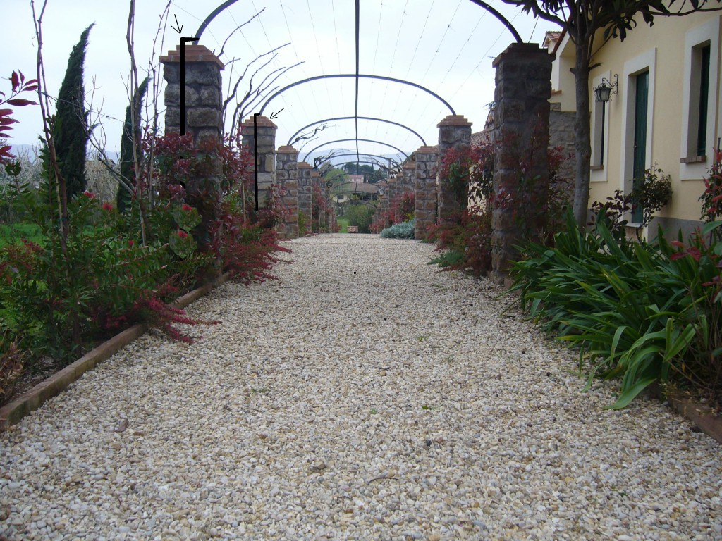 Mobili lavelli viale con ghiaia for Ghiaia da giardino